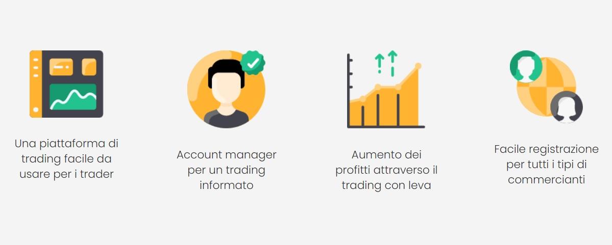 Fai trading sul web e sul cellulare Sagatrade